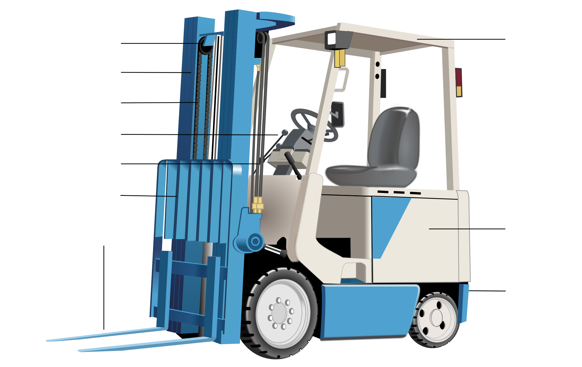 forklift theory test forktruck direct